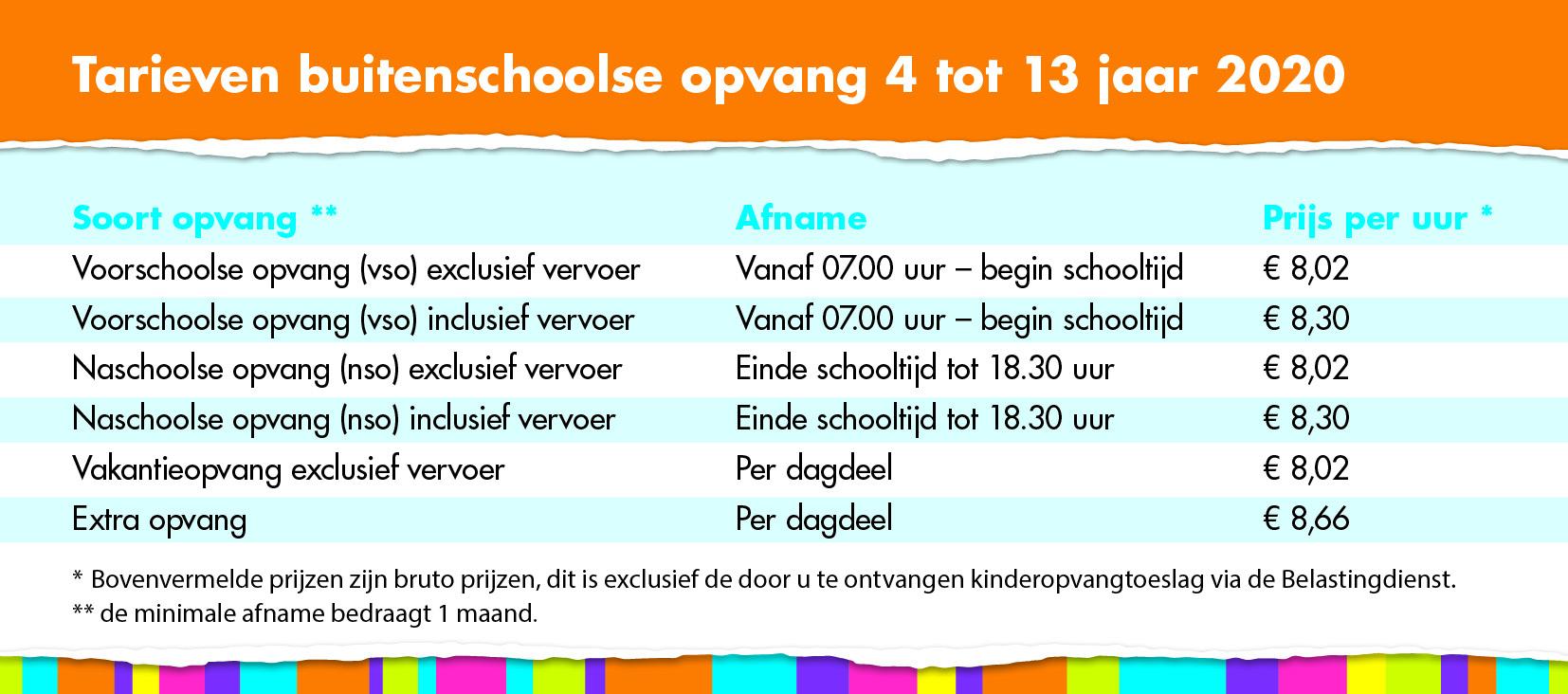 Tarieven_Buitenschoolse_opvang_4-13_jaar_2020