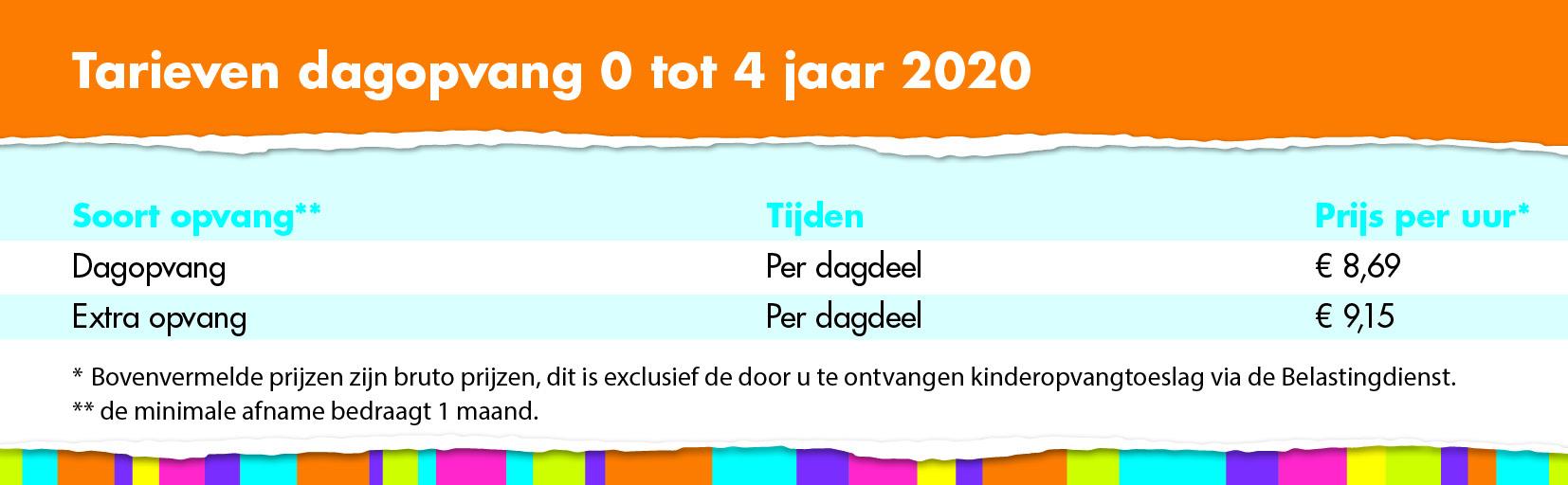 Tarieven_Dagopvang_0-4_jaar_2020